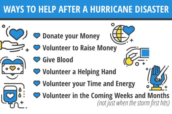 blog_hurricane-disaster-help